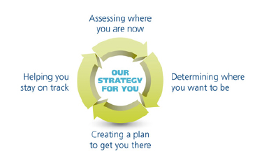 our-strategy-for-you